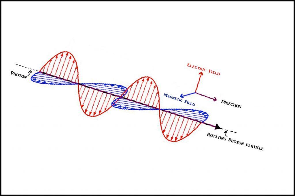 light-particle-wave